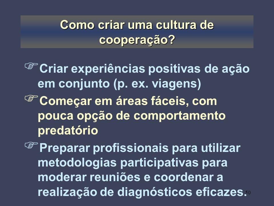 Como criar uma cultura de cooperação