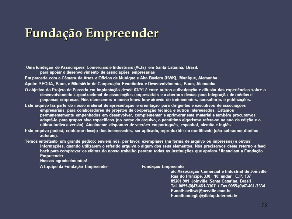 Economia Empresarial - FFM/FURB (26/03/99)