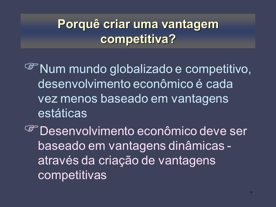 Porquê criar uma vantagem competitiva