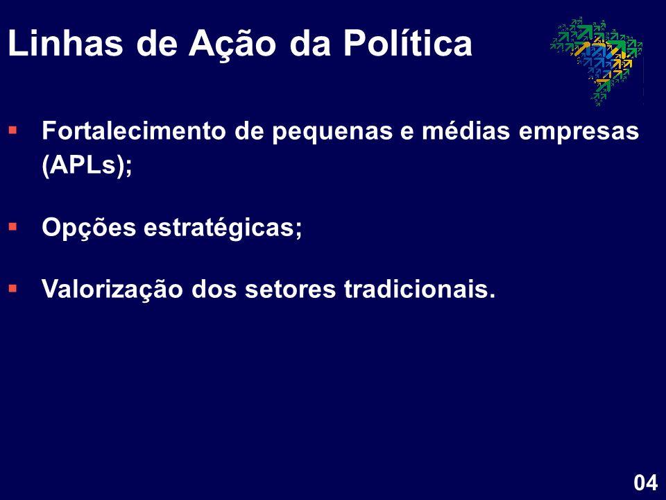 Linhas de Ação da Política