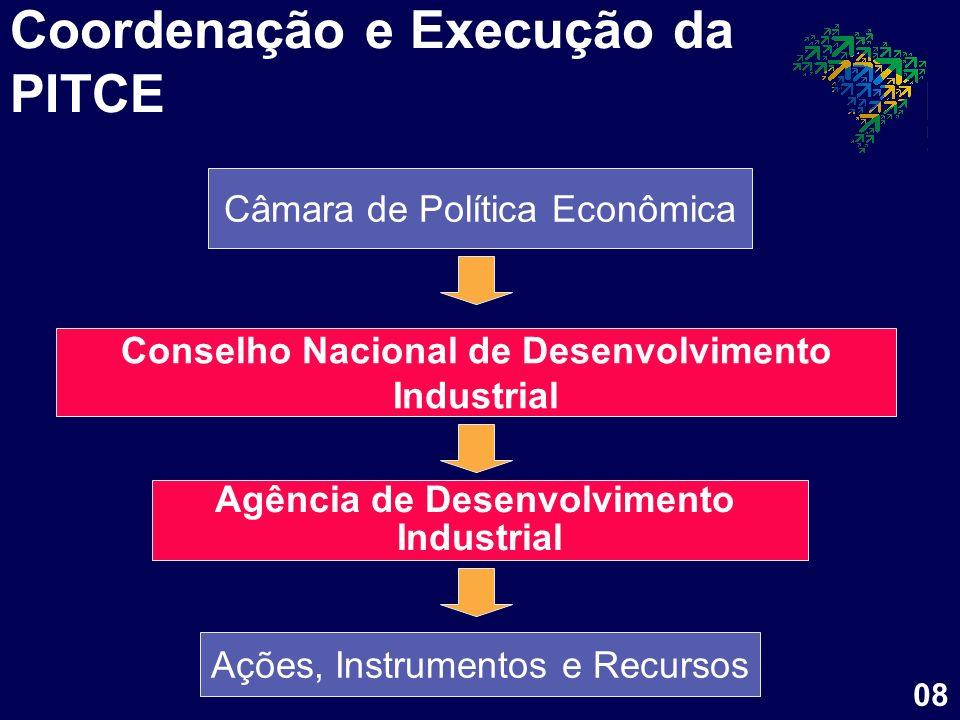 Conselho Nacional de Desenvolvimento Agência de Desenvolvimento