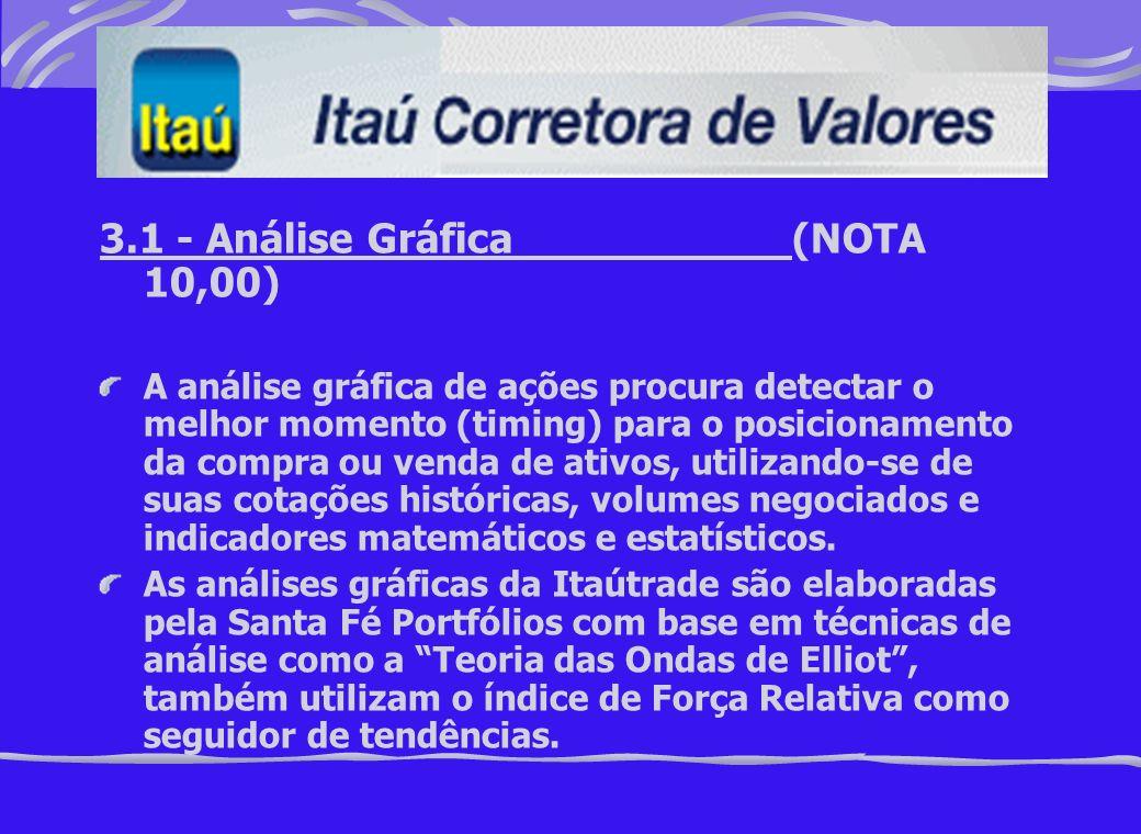 3.1 - Análise Gráfica (NOTA 10,00)