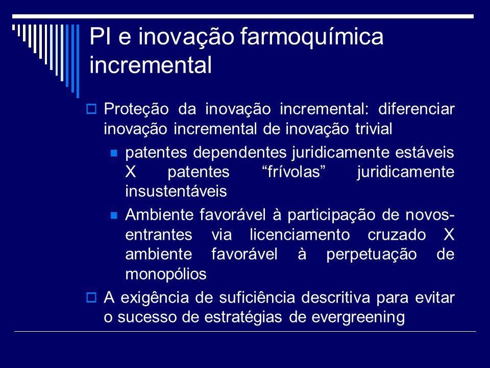 PI e inovação farmoquímica incremental
