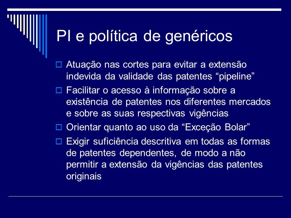 PI e política de genéricos
