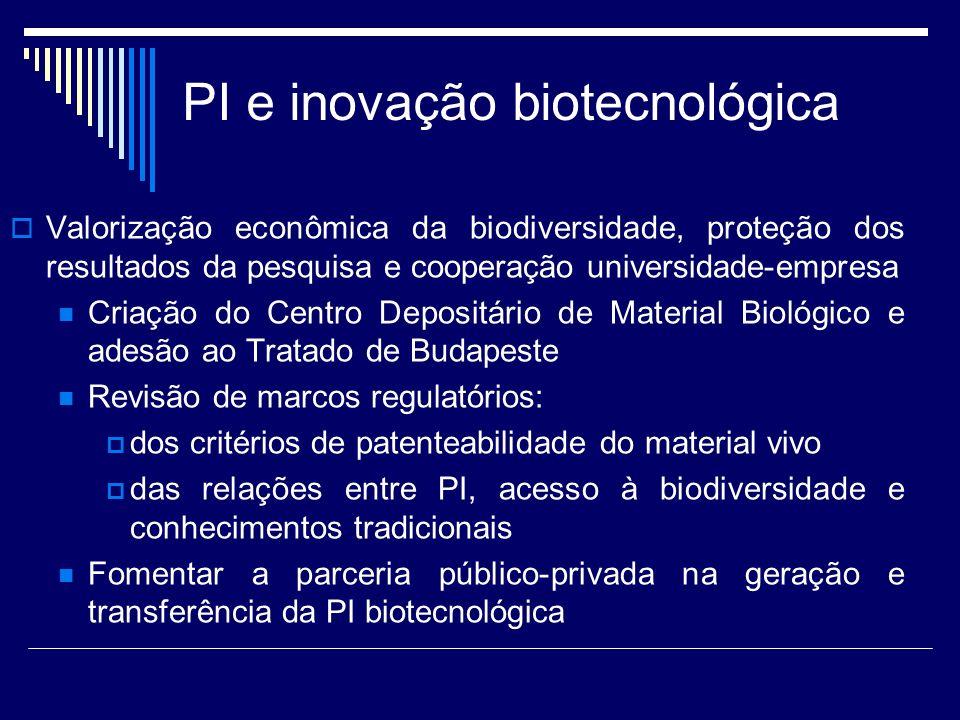 PI e inovação biotecnológica