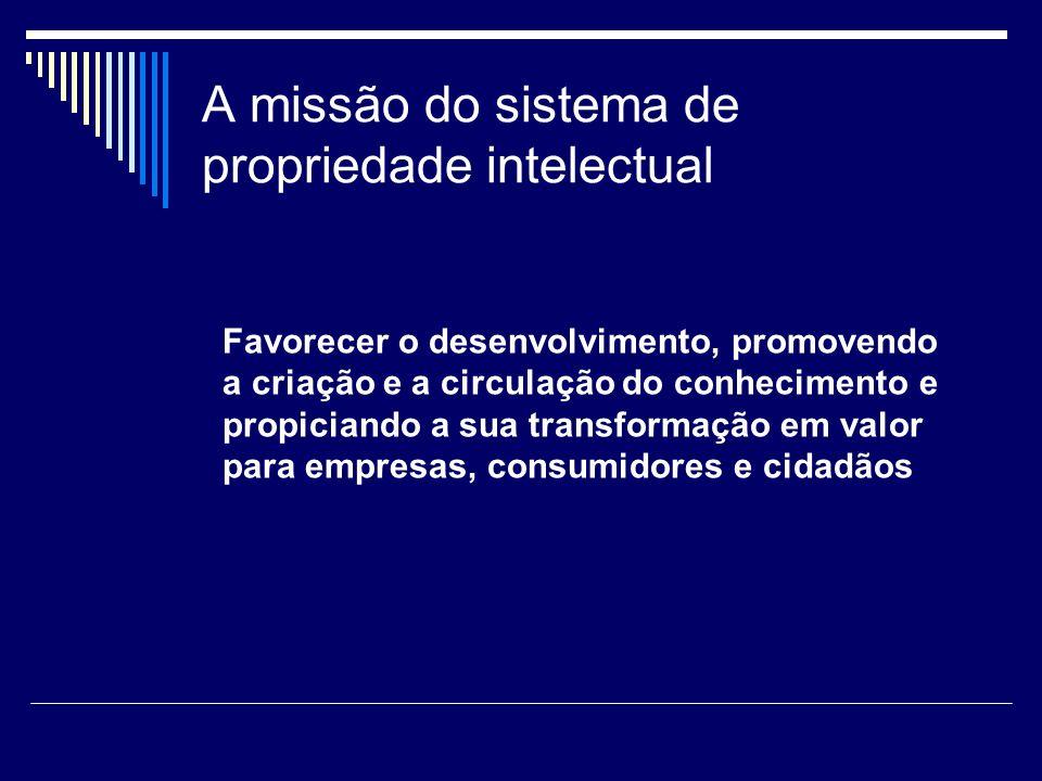 A missão do sistema de propriedade intelectual