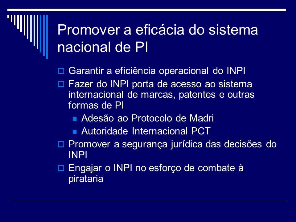 Promover a eficácia do sistema nacional de PI