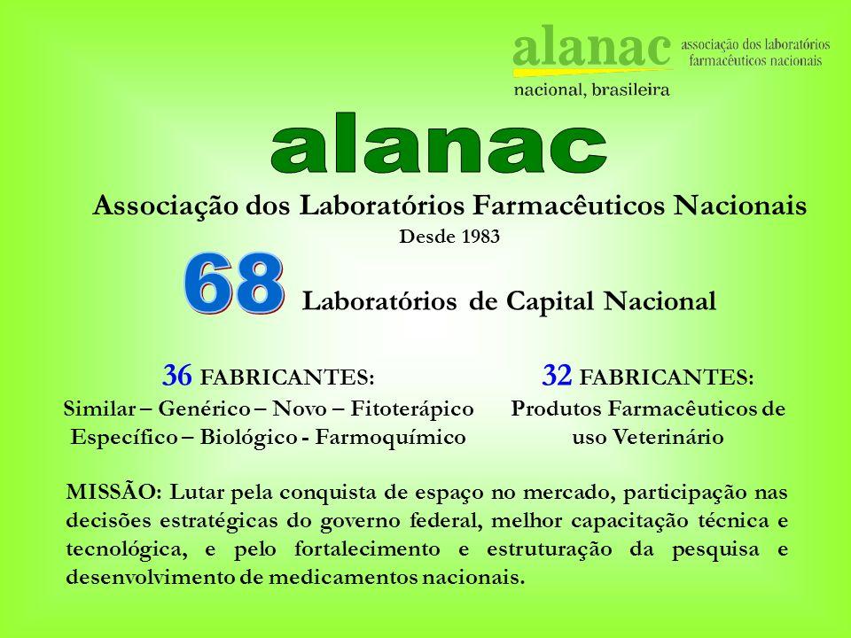 alanac 68 36 FABRICANTES: 32 FABRICANTES:
