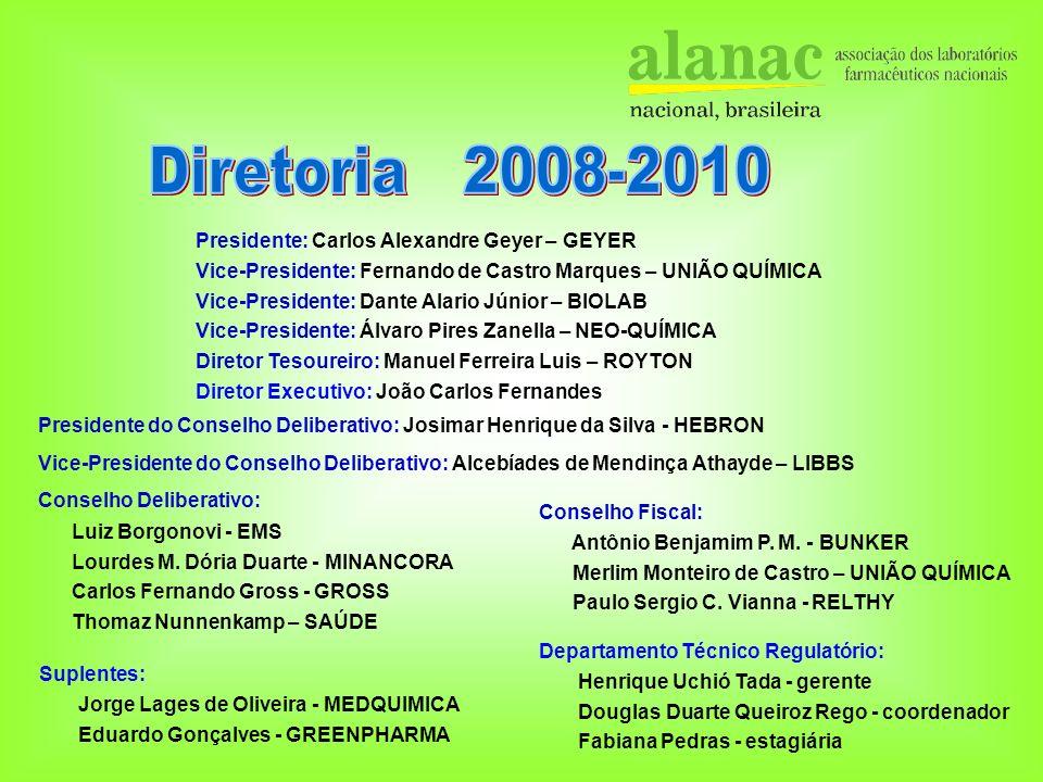 Diretoria 2008-2010 Presidente: Carlos Alexandre Geyer – GEYER