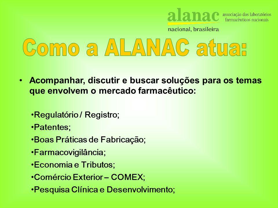 Como a ALANAC atua:Acompanhar, discutir e buscar soluções para os temas que envolvem o mercado farmacêutico: