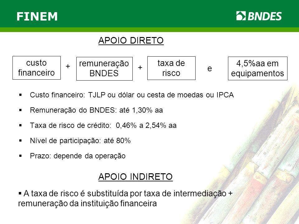 FINEM APOIO DIRETO APOIO INDIRETO custo financeiro remuneração BNDES