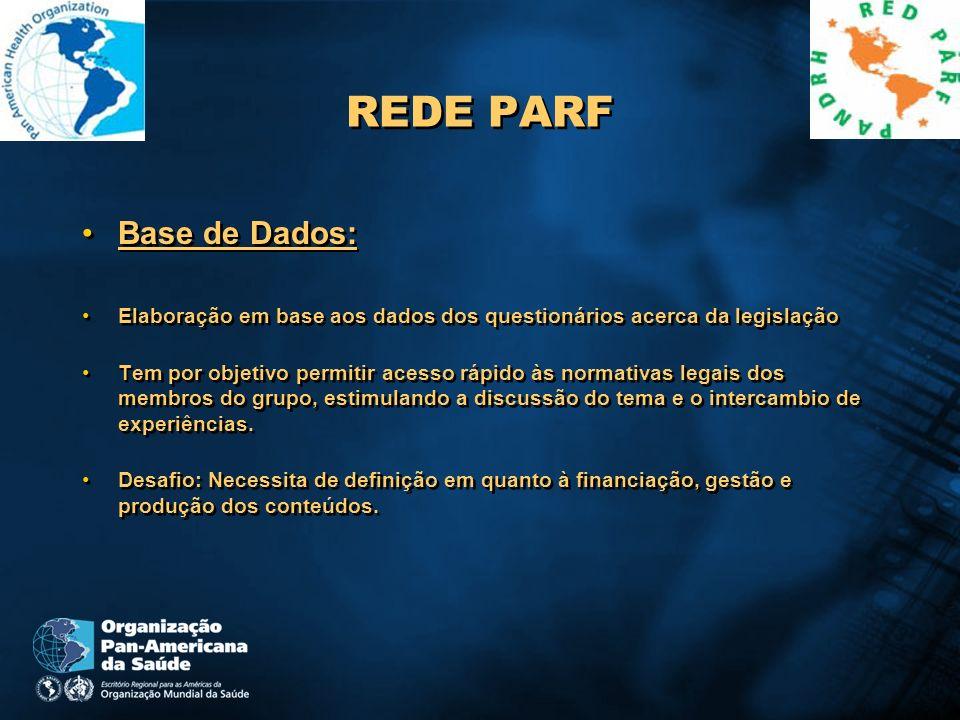 REDE PARF Base de Dados: