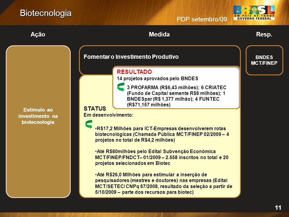 Estimulo ao investimento na biotecnologia