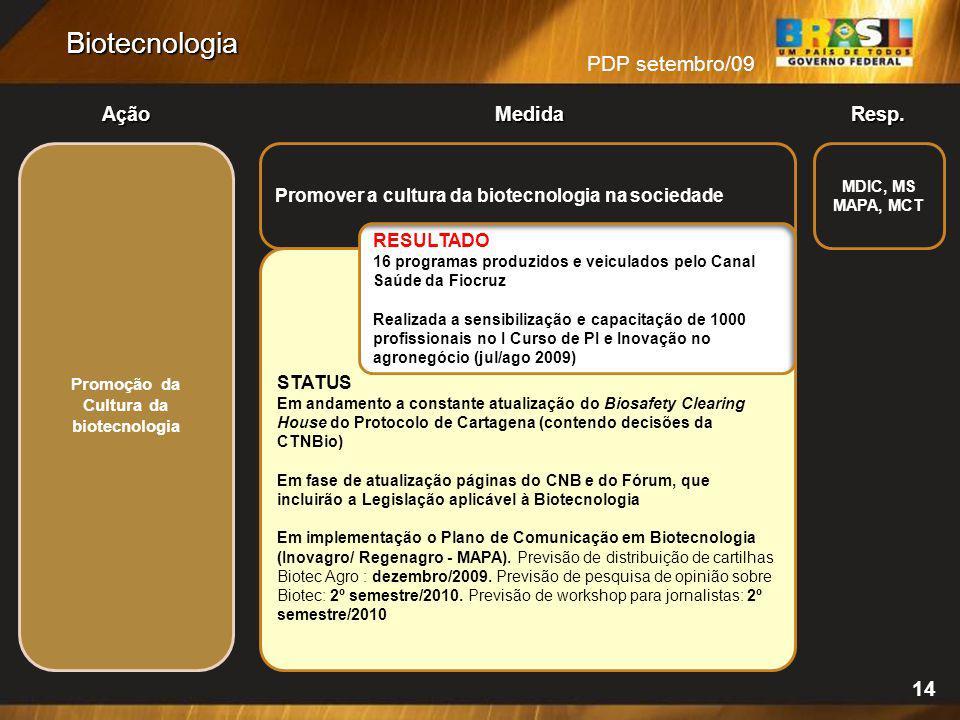 Promoção da Cultura da biotecnologia