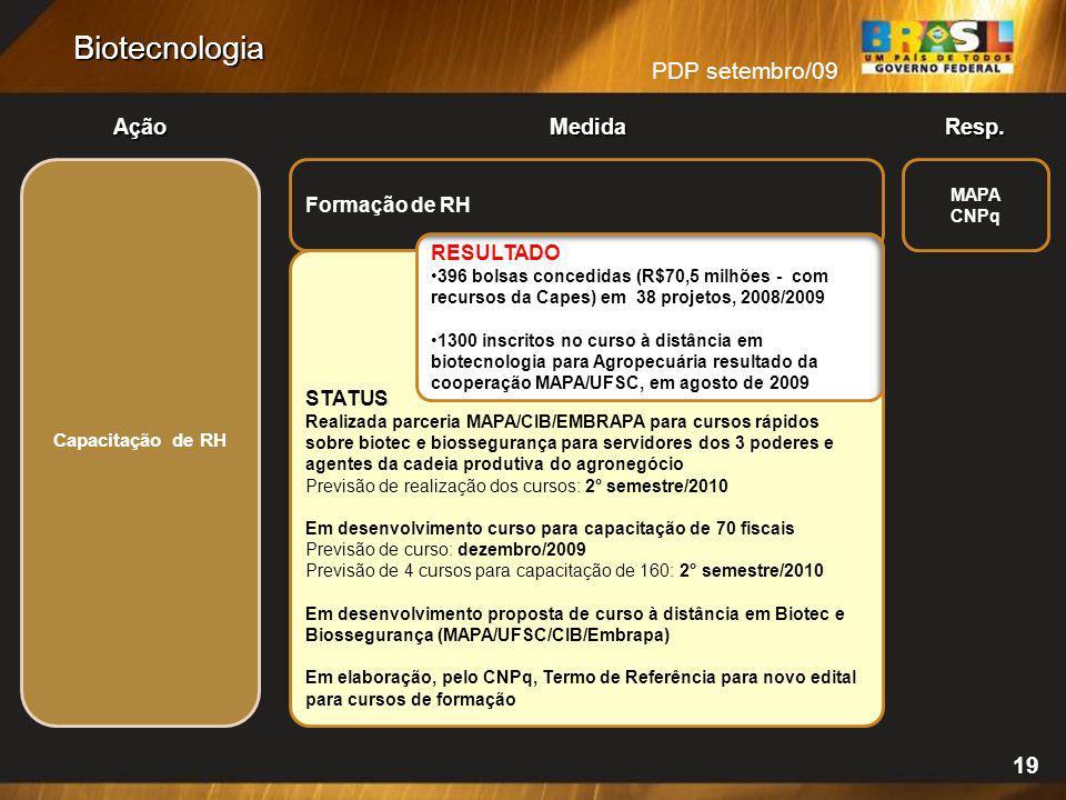Formação de RH RESULTADO STATUS Capacitação de RH MAPA CNPq