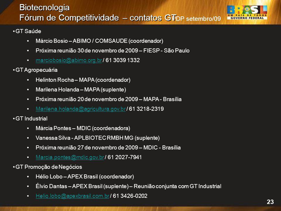 Biotecnologia Fórum de Competitividade – contatos GT