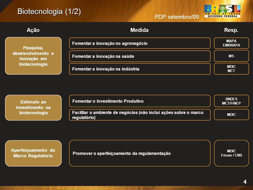 (1/2) 4 Pesquisa, desenvolvimento e inovação em biotecnologia