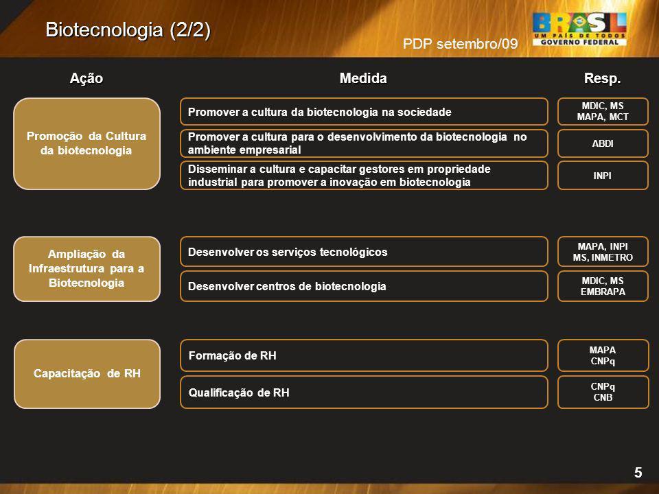 (2/2) 5 Promoção da Cultura da biotecnologia