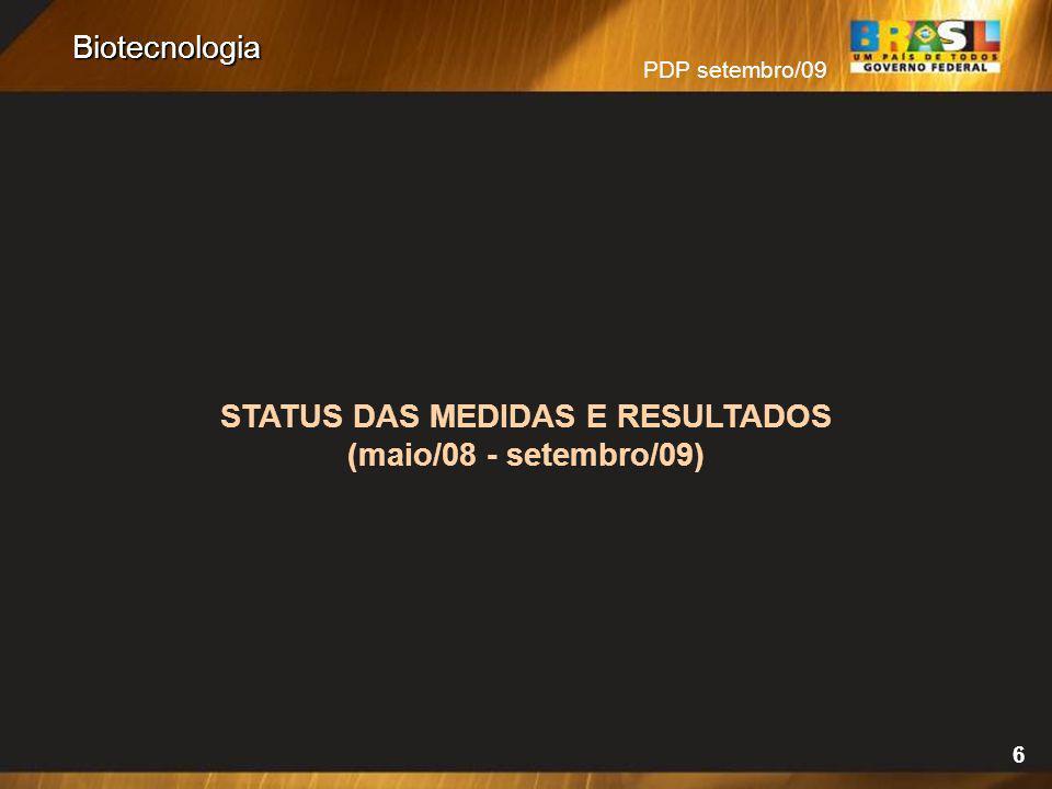 STATUS DAS MEDIDAS E RESULTADOS