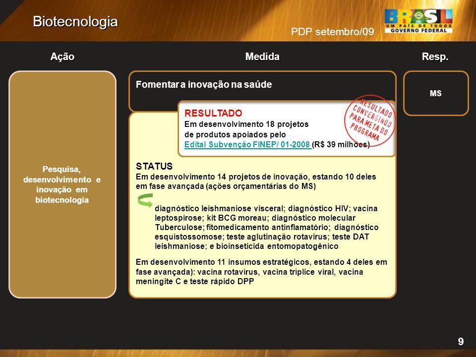 Pesquisa, desenvolvimento e inovação em biotecnologia