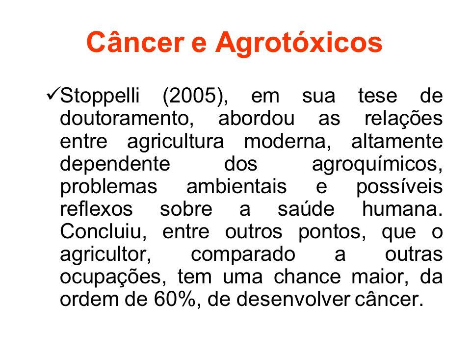 Câncer e Agrotóxicos