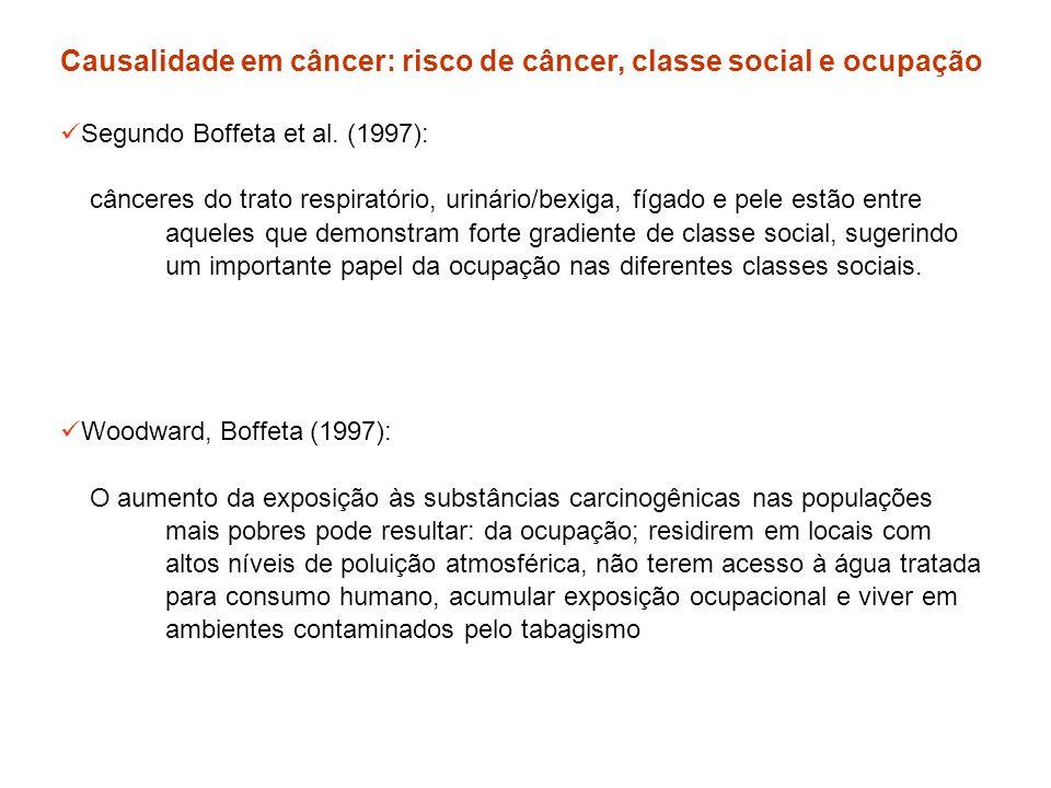 Causalidade em câncer: risco de câncer, classe social e ocupação