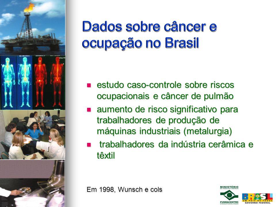 Dados sobre câncer e ocupação no Brasil