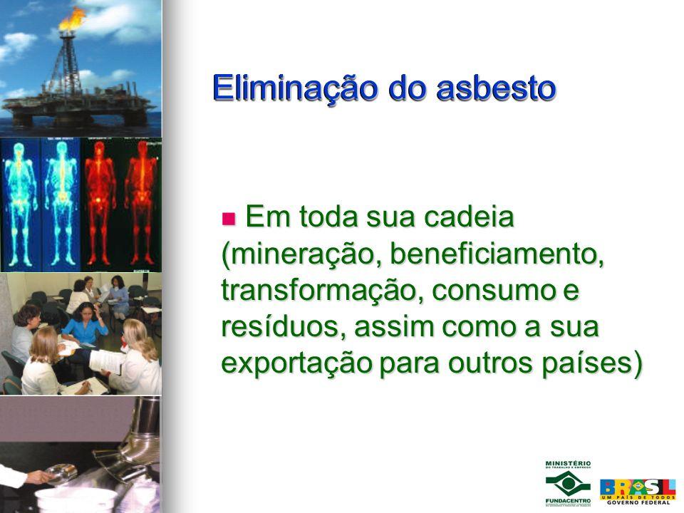 Eliminação do asbesto