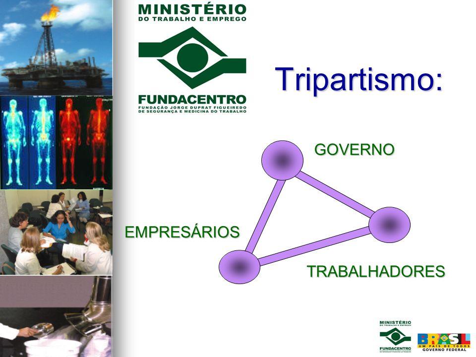 Tripartismo: GOVERNO EMPRESÁRIOS TRABALHADORES