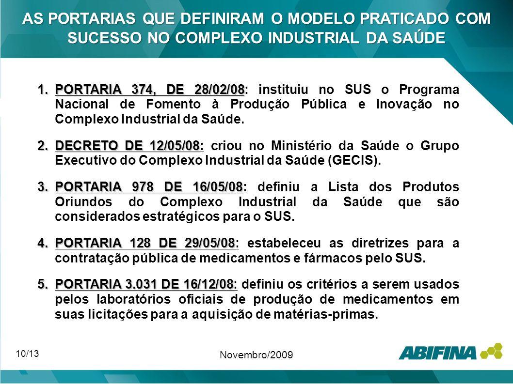 AS PORTARIAS QUE DEFINIRAM O MODELO PRATICADO COM SUCESSO NO COMPLEXO INDUSTRIAL DA SAÚDE