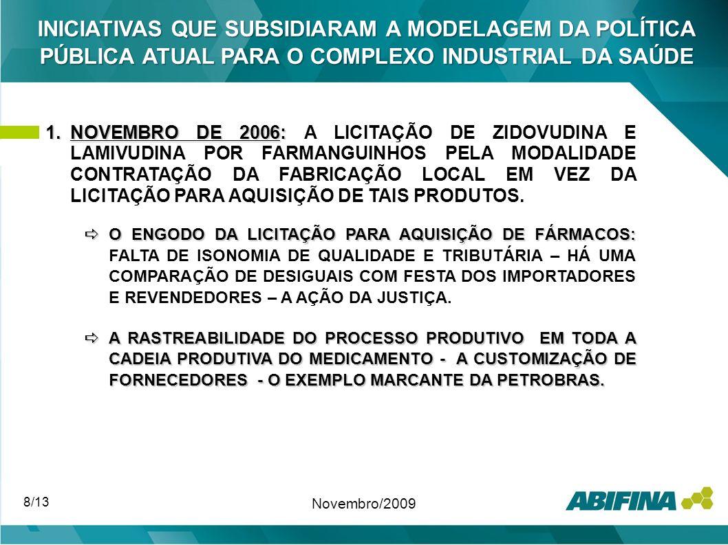 INICIATIVAS QUE SUBSIDIARAM A MODELAGEM DA POLÍTICA PÚBLICA ATUAL PARA O COMPLEXO INDUSTRIAL DA SAÚDE