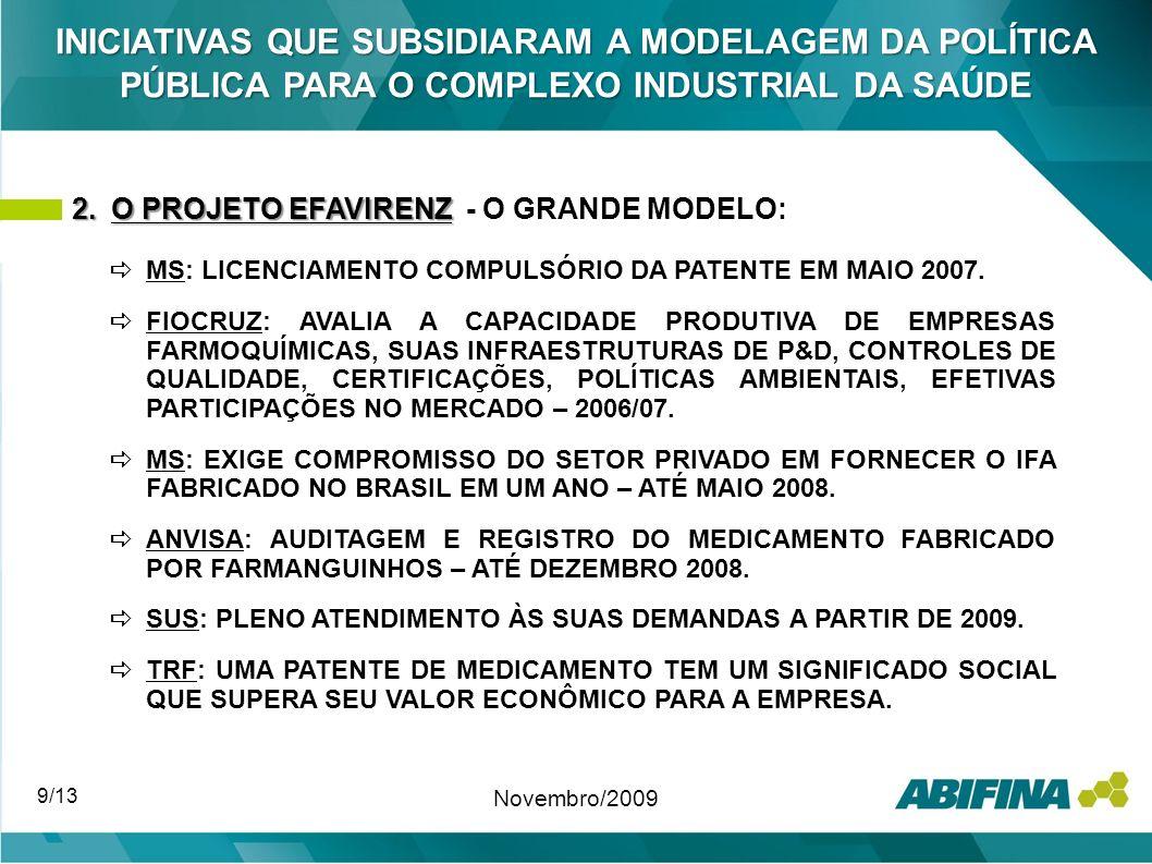 INICIATIVAS QUE SUBSIDIARAM A MODELAGEM DA POLÍTICA PÚBLICA PARA O COMPLEXO INDUSTRIAL DA SAÚDE