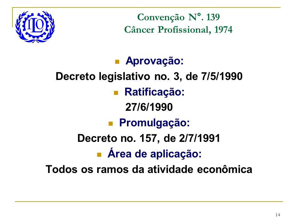 Convenção N°. 139 Câncer Profissional, 1974