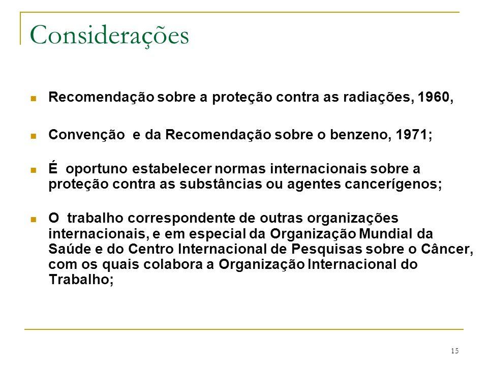 Considerações Recomendação sobre a proteção contra as radiações, 1960,