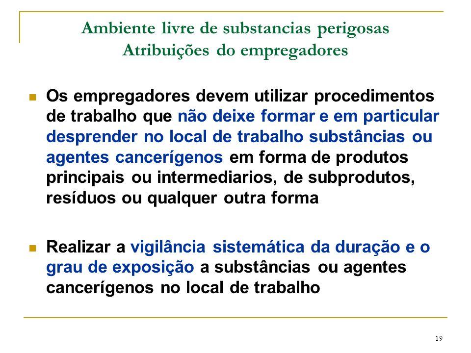 Ambiente livre de substancias perigosas Atribuições do empregadores
