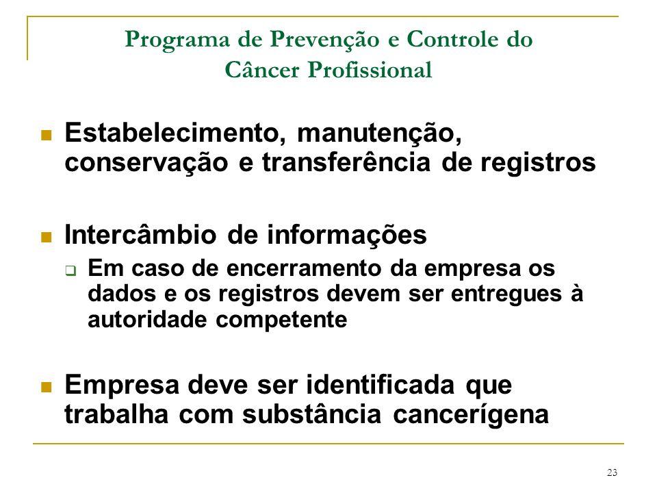 Programa de Prevenção e Controle do Câncer Profissional