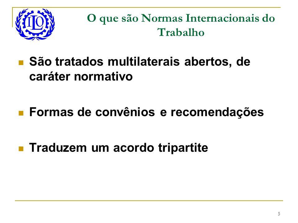 O que são Normas Internacionais do Trabalho