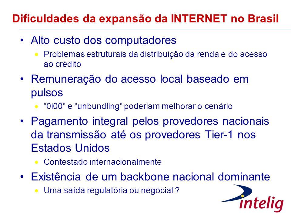 Dificuldades da expansão da INTERNET no Brasil