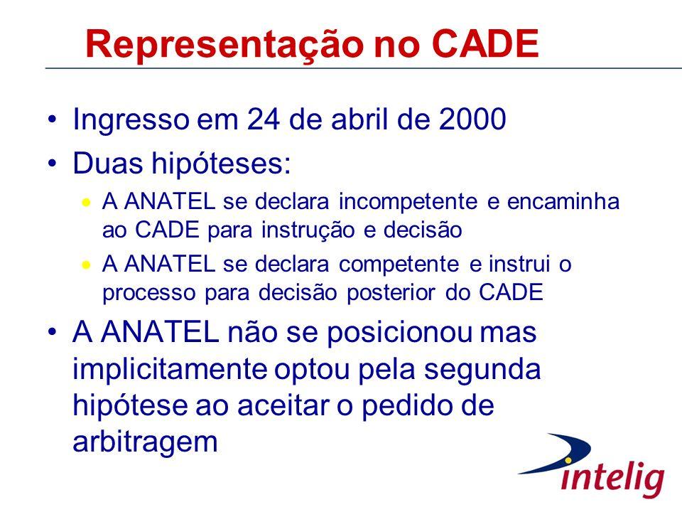 Representação no CADE Ingresso em 24 de abril de 2000 Duas hipóteses: