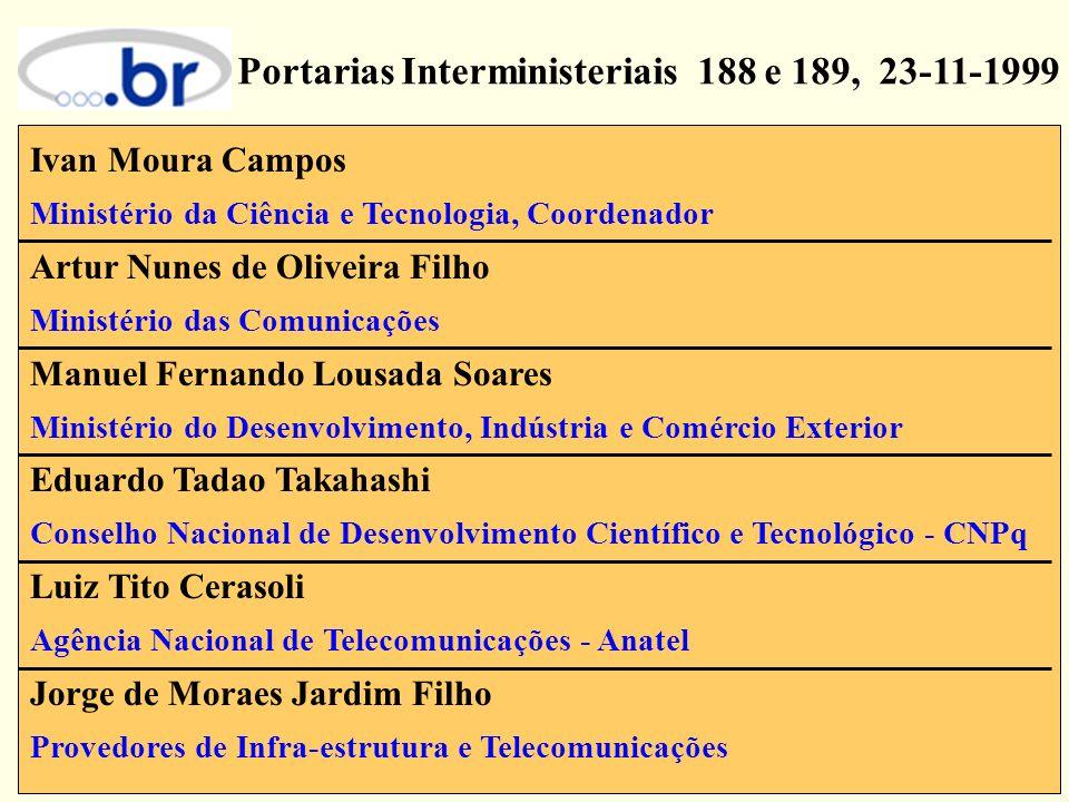 Portarias Interministeriais 188 e 189, 23-11-1999