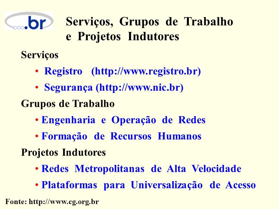 Serviços, Grupos de Trabalho e Projetos Indutores