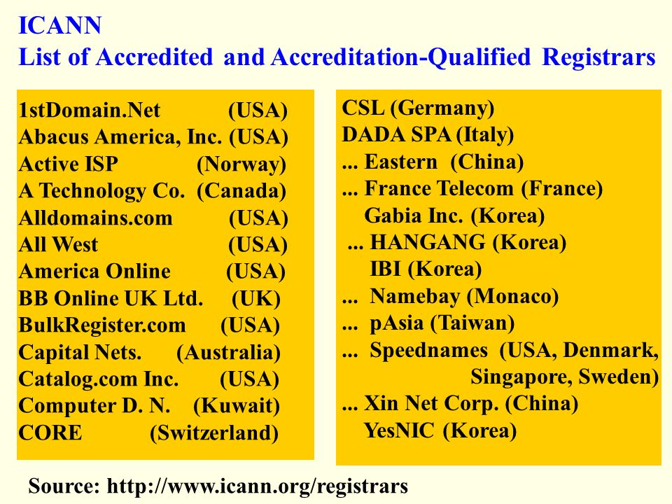 List of Accredited and Accreditation-Qualified Registrars
