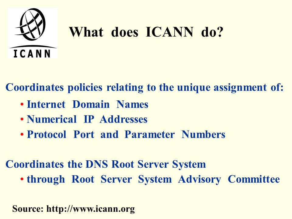 What does ICANN do Coordinates policies relating to the unique assignment of: Internet Domain Names.