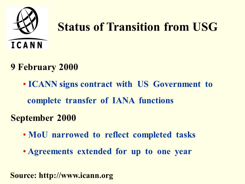 Status of Transition from USG