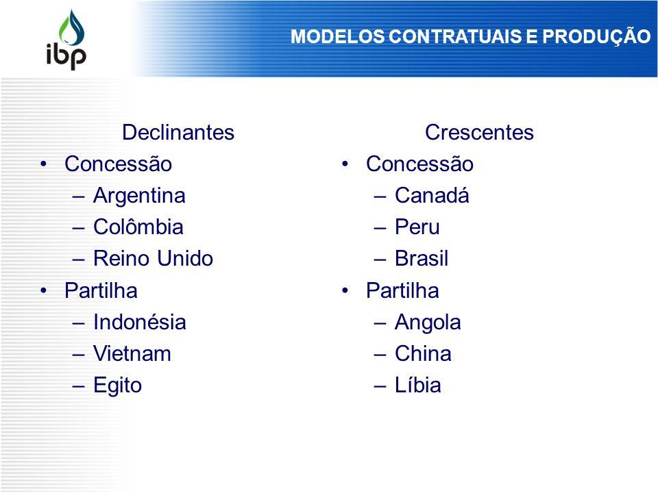 Declinantes Concessão Argentina Colômbia Reino Unido Partilha
