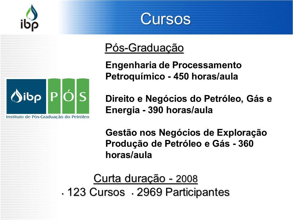 • 123 Cursos • 2969 Participantes