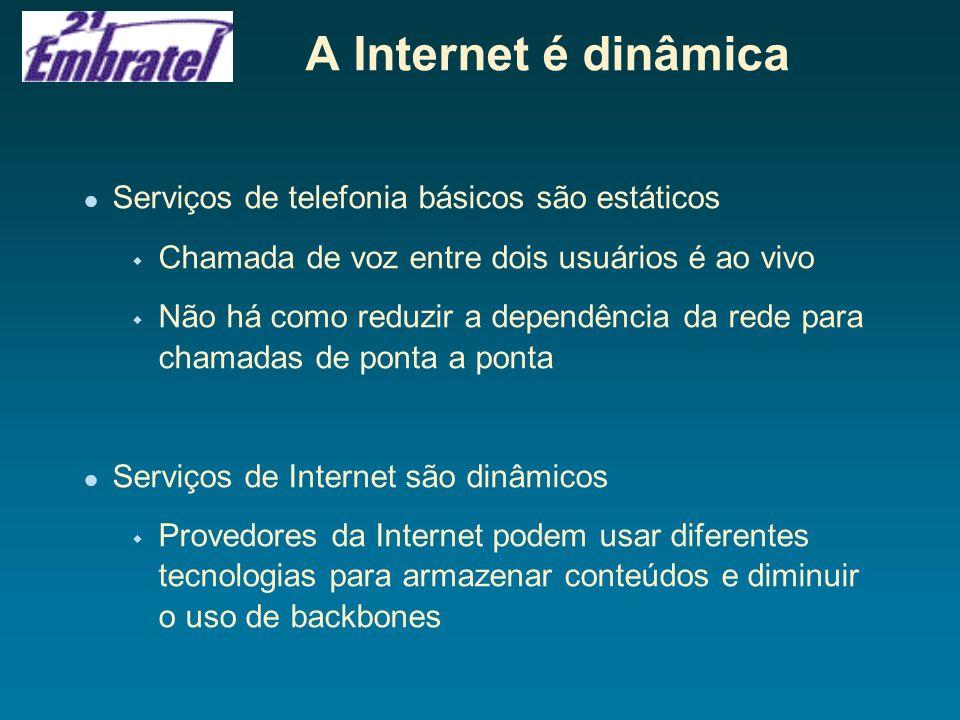 A Internet é dinâmica Serviços de telefonia básicos são estáticos