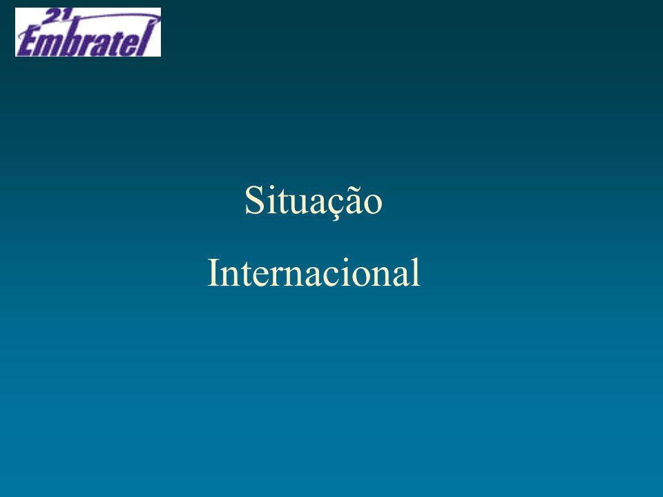 Situação Internacional