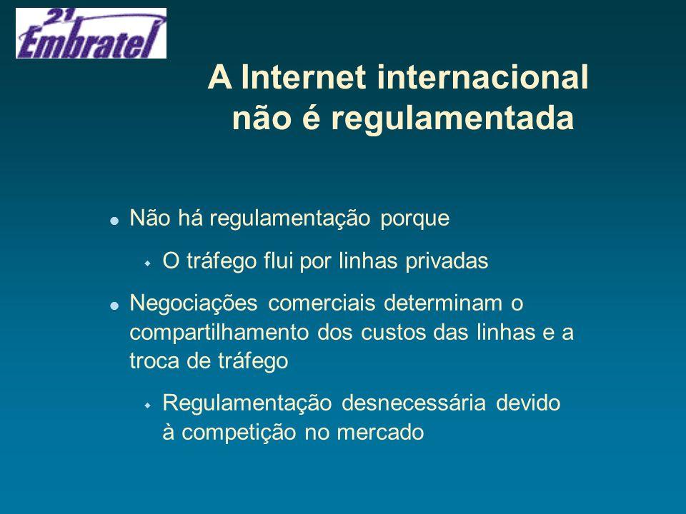 A Internet internacional não é regulamentada