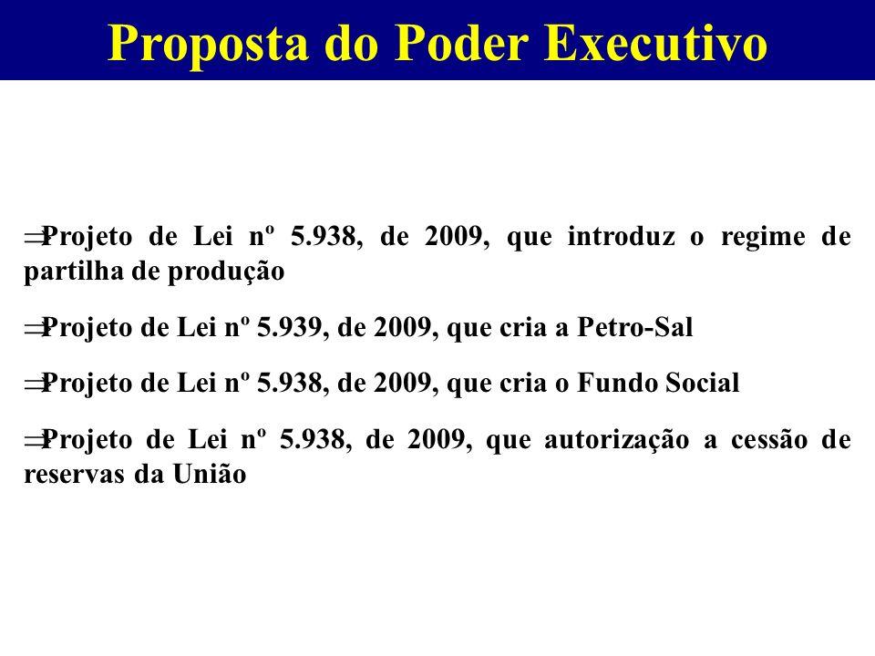 Proposta do Poder Executivo